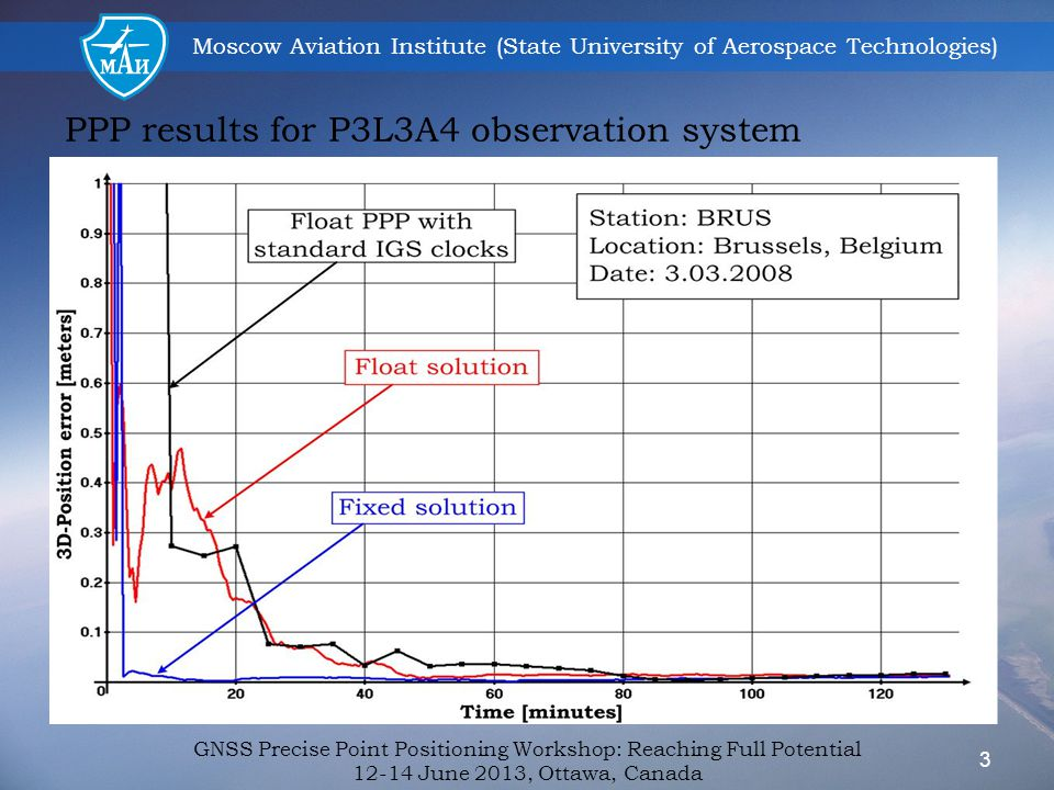 Moscow Aviation Institute (State University of Aerospace Technologies) GNSS Precise Point Positioning Workshop: Reaching Full Potential 12-14 June 2013, Ottawa, Canada 14 Convergence time for two described approaches with comparison to initial solution.
