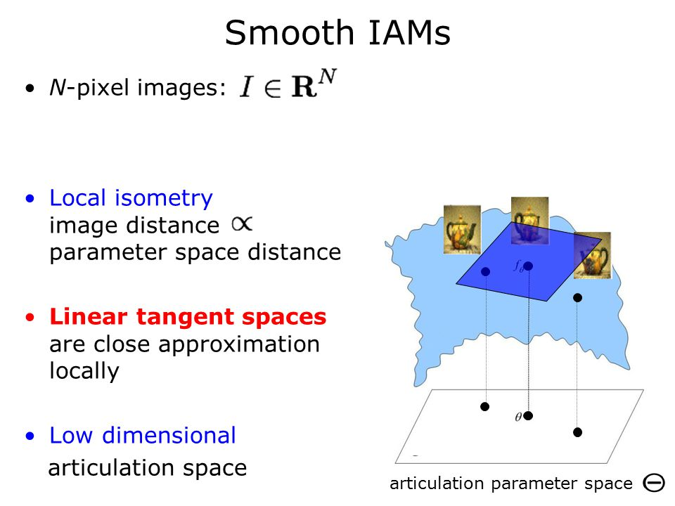 Smooth IAMs articulation parameter space N-pixel images: Local isometry image distance parameter space distance Linear tangent spaces are close approximation locally Low dimensional articulation space