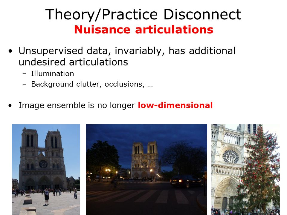 Theory/Practice Disconnect Nuisance articulations Unsupervised data, invariably, has additional undesired articulations –Illumination –Background clutter, occlusions, … Image ensemble is no longer low-dimensional