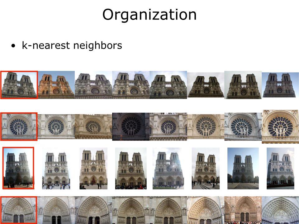 Organization k-nearest neighbors