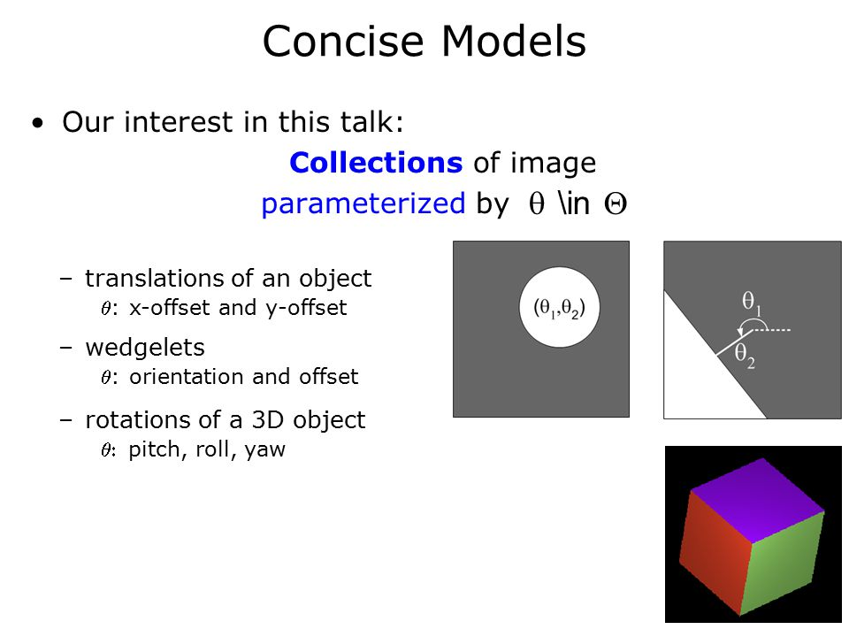 Concise Models Our interest in this talk: Collections of image parameterized by  \in  –translations of an object : x-offset and y-offset –rotations of a 3D object pitch, roll, yaw –wedgelets : orientation and offset Image articulation manifold