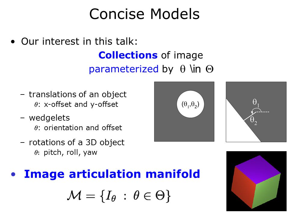 Concise Models Our interest in this talk: Collections of image parameterized by  \in  –translations of an object : x-offset and y-offset –rotations of a 3D object pitch, roll, yaw –wedgelets : orientation and offset Image articulation manifold