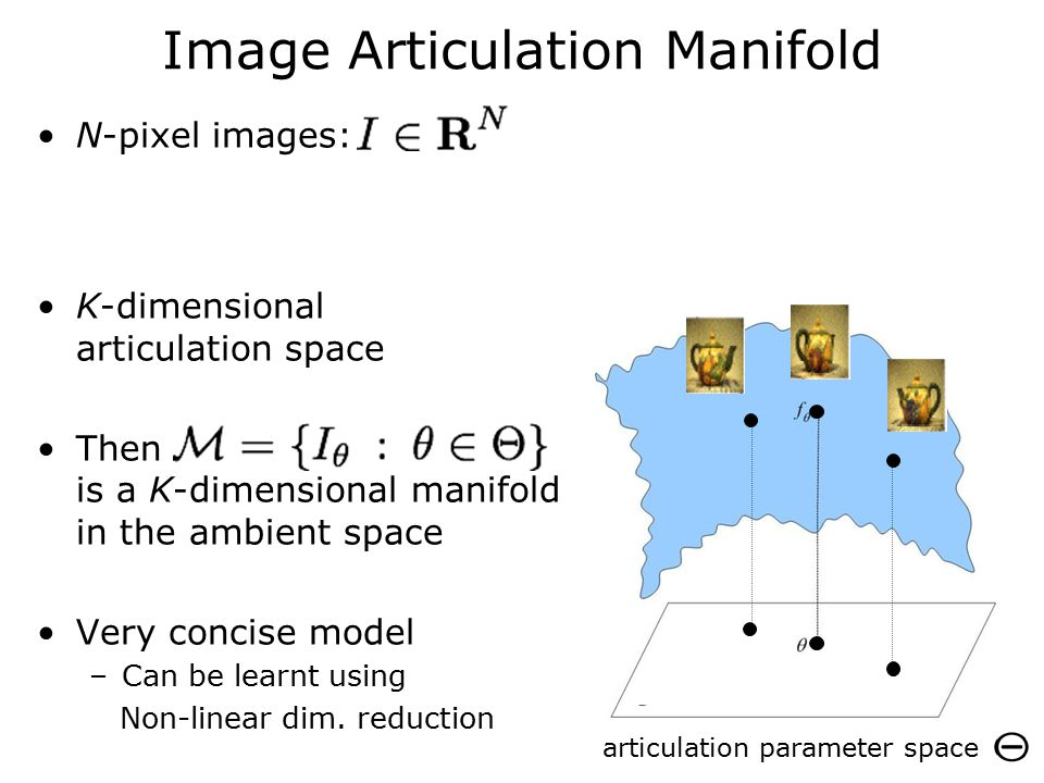 Image Articulation Manifold N-pixel images: K-dimensional articulation space Then is a K-dimensional manifold in the ambient space Very concise model –Can be learnt using Non-linear dim.