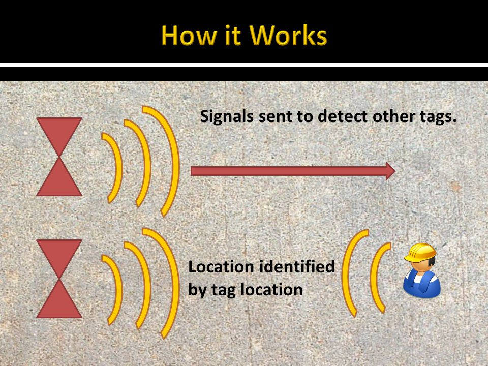 Signals sent to detect other tags. Location identified by tag location