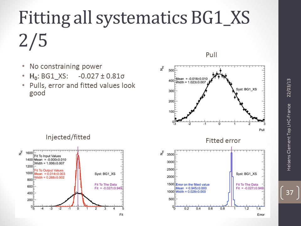 Fitting all systematics BG1_XS 2/5 22/03/13 Helsens Clement Top LHC-France 37 No constraining power H 0 : BG1_XS: -0.027 ± 0.81σ Pulls, error and fitted values look good Pull Injected/fitted Fitted error