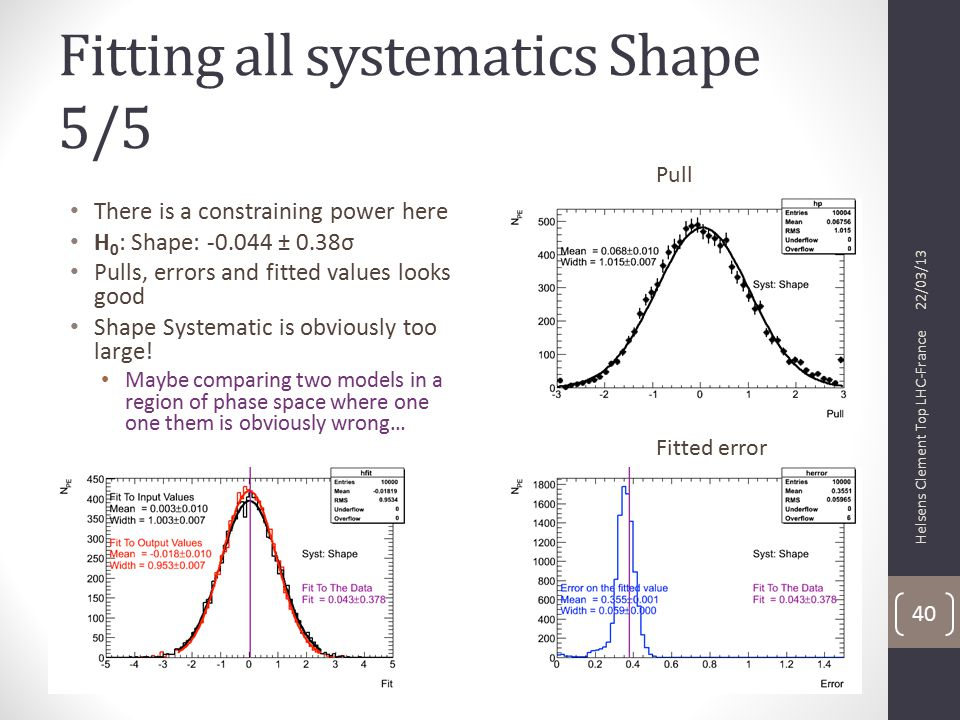 Fitting all systematics Shape 5/5 22/03/13 Helsens Clement Top LHC-France 40 There is a constraining power here H 0 : Shape: -0.044 ± 0.38σ Pulls, errors and fitted values looks good Shape Systematic is obviously too large.