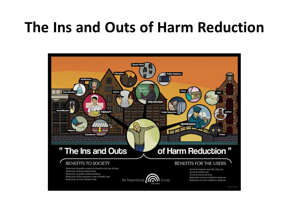 The Ins and Outs of Harm Reduction