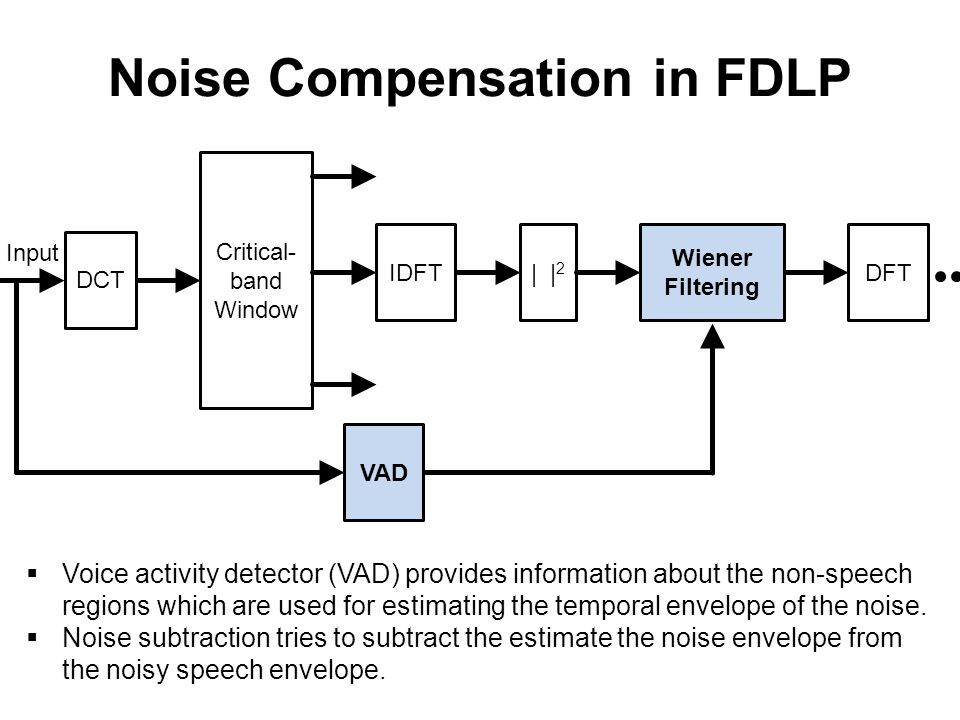 Noise Compensation in FDLP Critical- band Window Linear Pred..