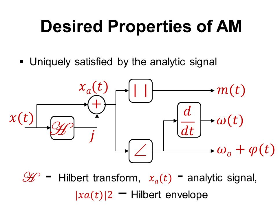 Desired Properties of AM  Linearity  Continuity  Harmonicity