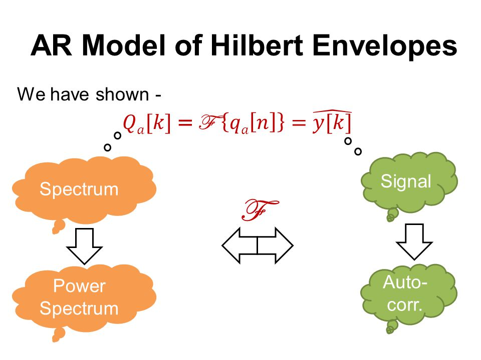 AR Model of Hilbert Envelopes We have shown - Signal Spectrum