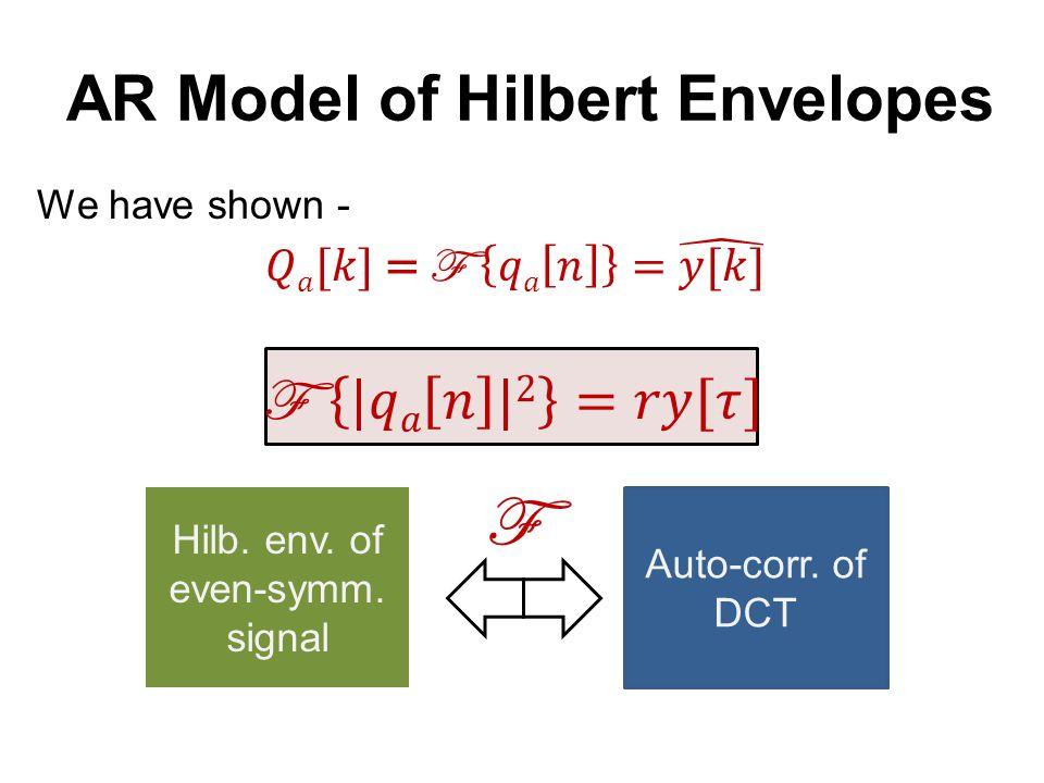 AR Model of Hilbert Envelopes We have shown - Spectrum of Hilbert env.