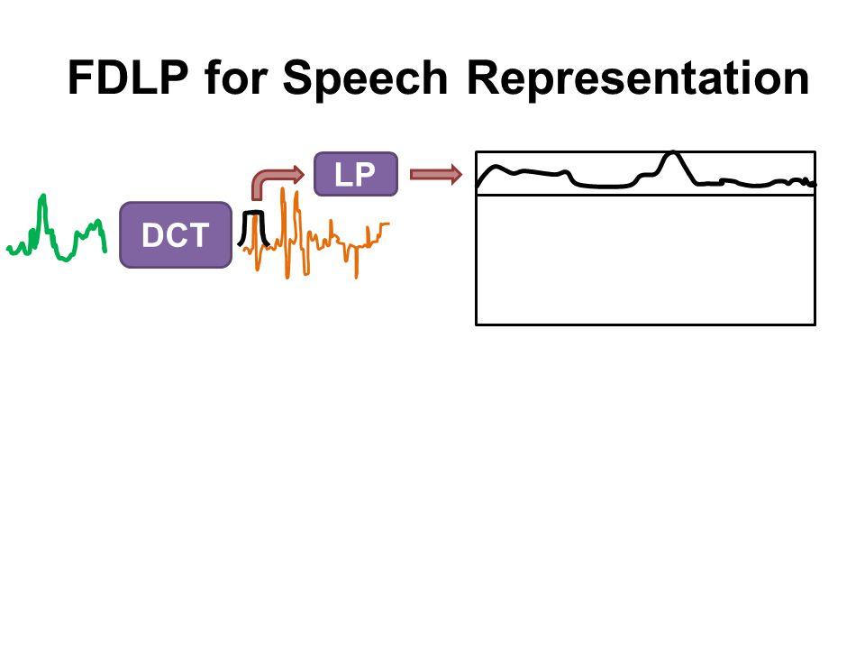 FDLP for Speech Representation DCT