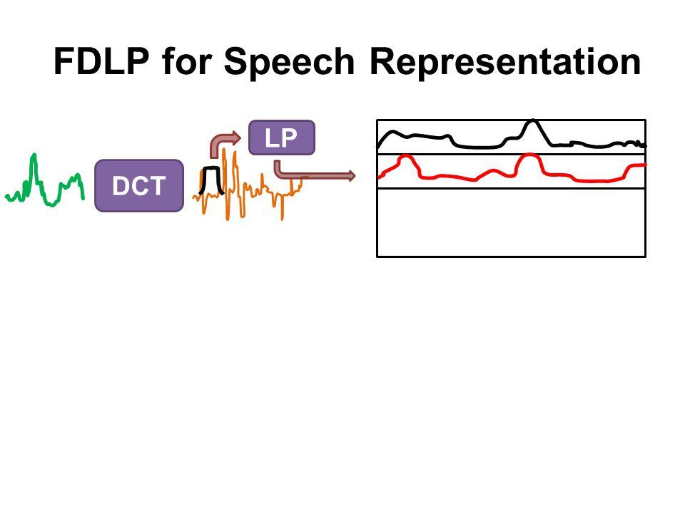 FDLP for Speech Representation DCT LP