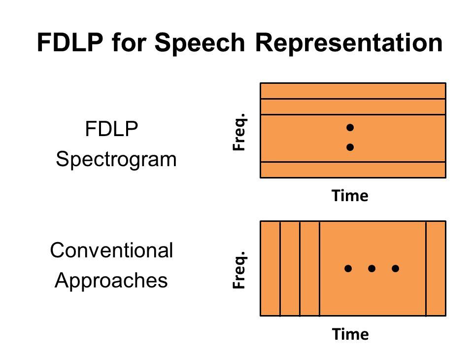FDLP Spectrogram FDLP for Speech Representation Time Freq.