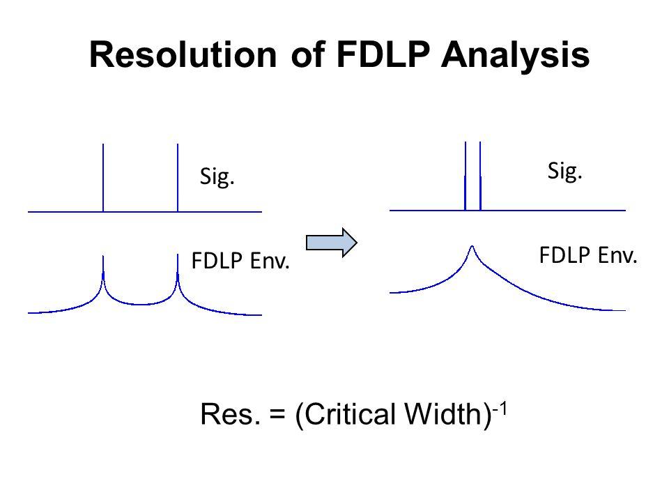 Resolution of FDLP Analysis FDLP Mel Sig. FDLP Env.