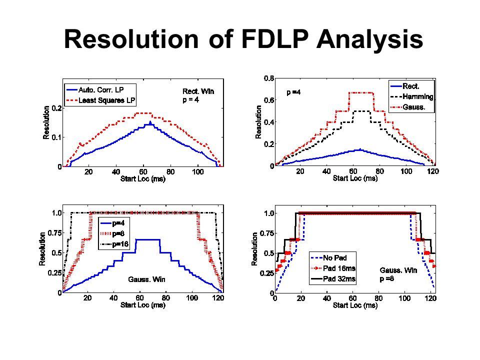 Resolution of FDLP Analysis FDLP Mel Res. = (Critical Width) -1 Sig. FDLP Env. Sig. FDLP Env.