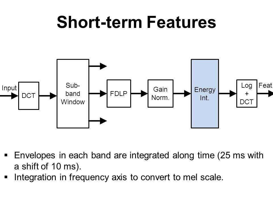 Short-term Features Sub- band Window Input DCT FDLP Gain Norm. Log + DCT Feat. Energy Int.