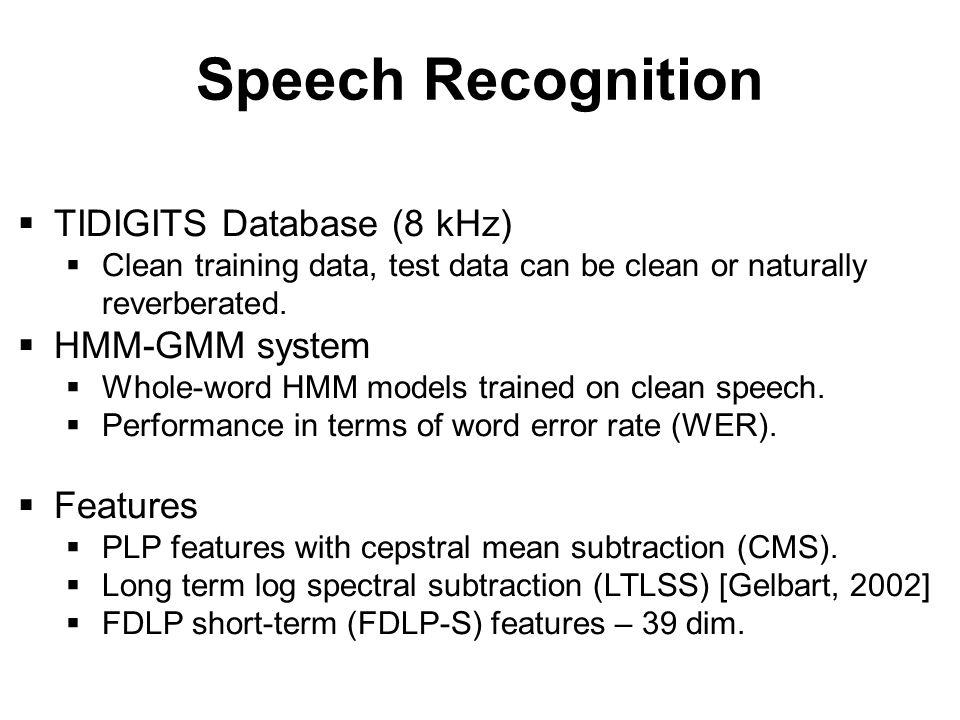 Short-term Features Sub- band Window Input DCT FDLP Gain Norm.
