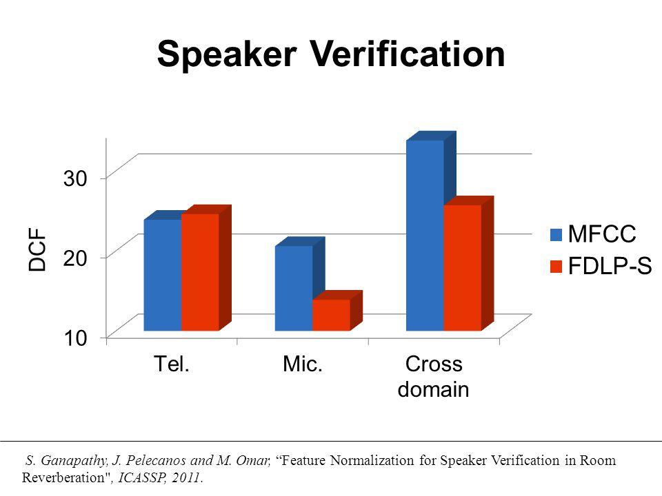 Speaker Verification  NIST 2008 Speaker recognition evaluation (SRE)  Has telephone speech and far-field speech.