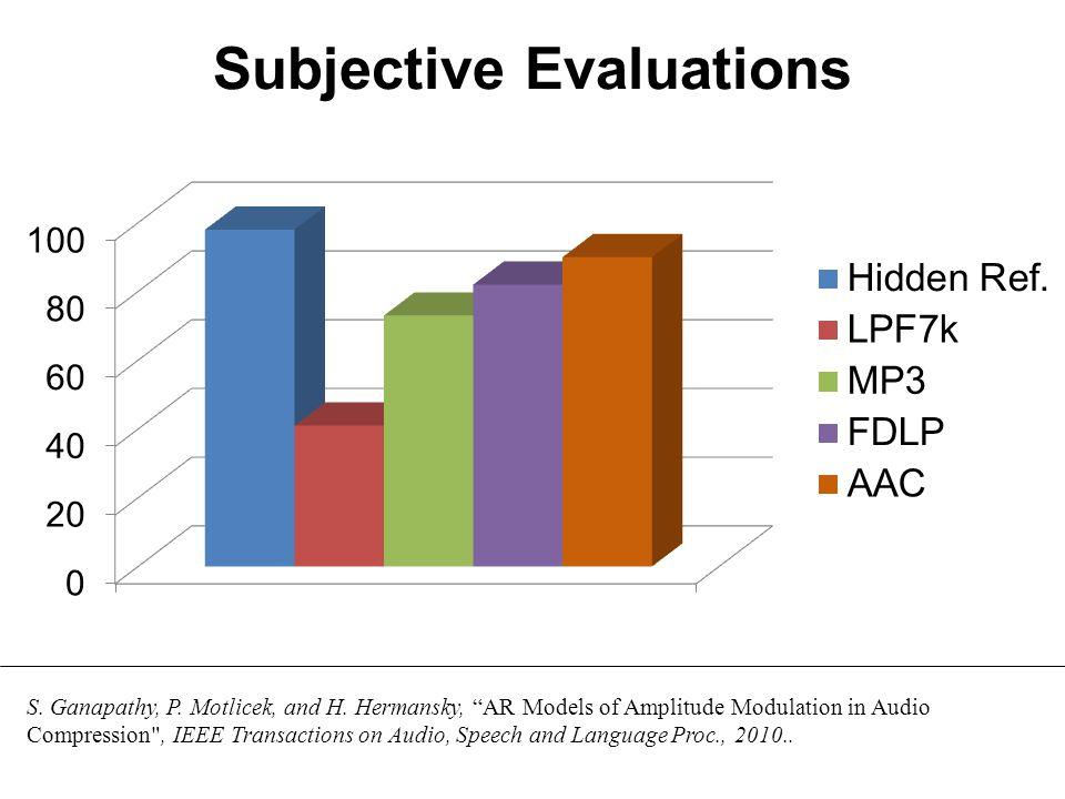 Audio Coding QMF Analysis FDLP Input 1 32 MDCT Env.
