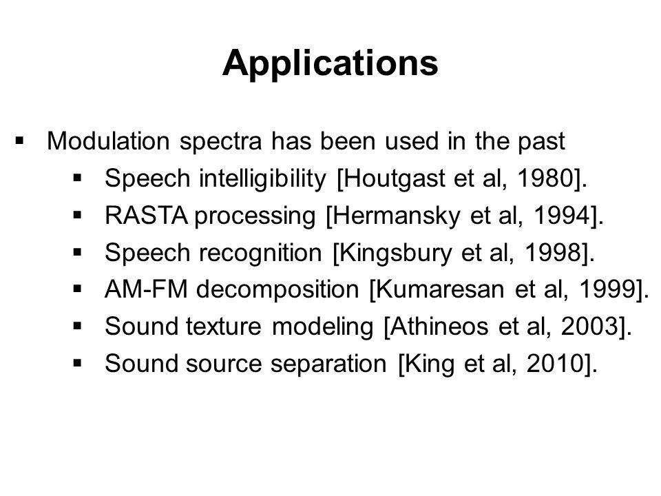 Evidences  Physiological evidences -  Spectro-temporal receptive fields [Shamma et.al.