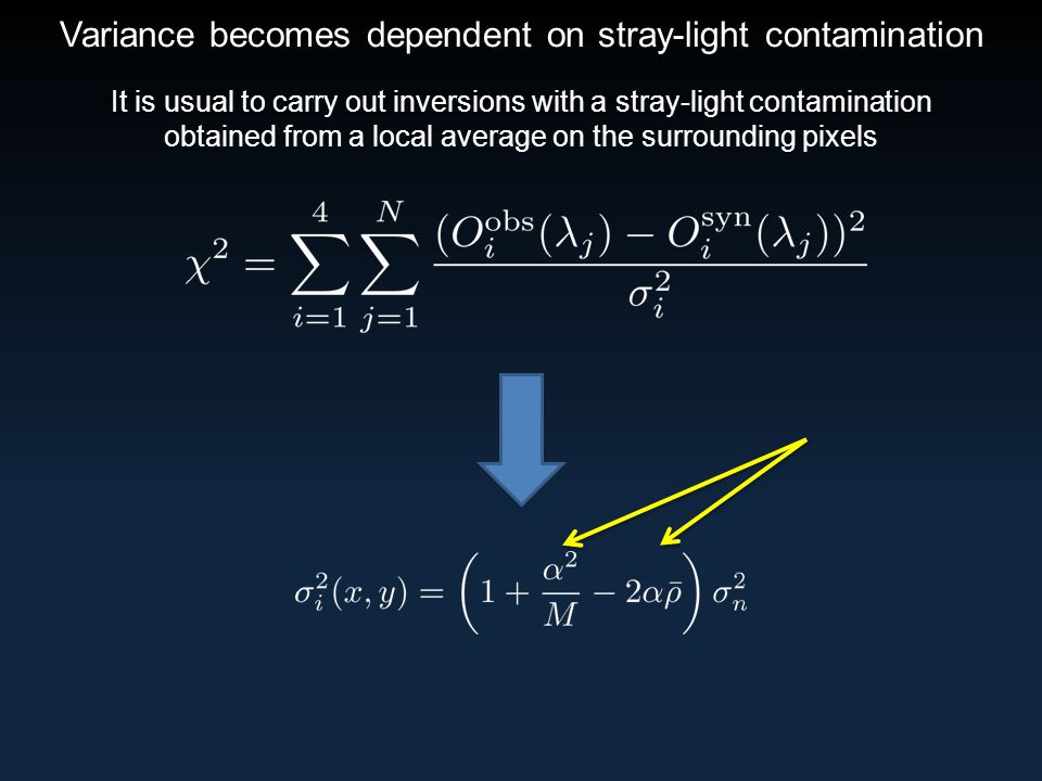 Variance becomes dependent on stray-light contamination It is usual to carry out inversions with a stray-light contamination obtained from a local average on the surrounding pixels