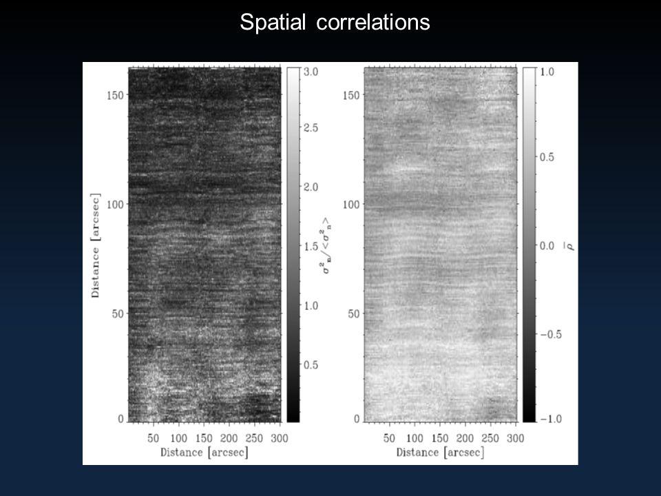Spatial correlations