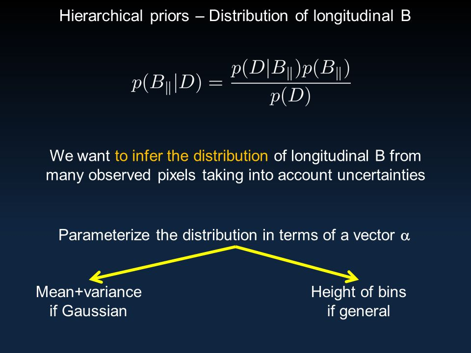 Hierarchical priors – Distribution of longitudinal B We want to infer the distribution of longitudinal B from many observed pixels taking into account uncertainties Parameterize the distribution in terms of a vector  Mean+variance if Gaussian Height of bins if general