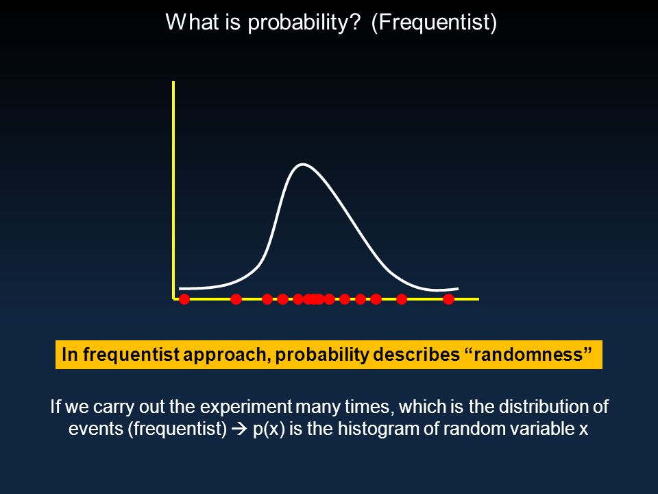 What is probability.