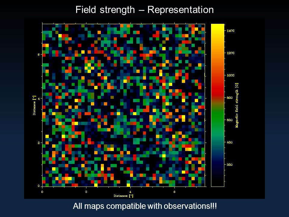 Field strength – Representation All maps compatible with observations!!!