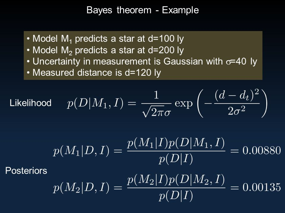 Bayes theorem - Example Model M 1 predicts a star at d=100 ly Model M 2 predicts a star at d=200 ly Uncertainty in measurement is Gaussian with  =40 ly Measured distance is d=120 ly Likelihood Posteriors