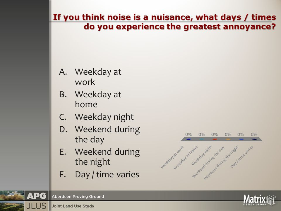 If you think noise is a nuisance, what days / times do you experience the greatest annoyance.