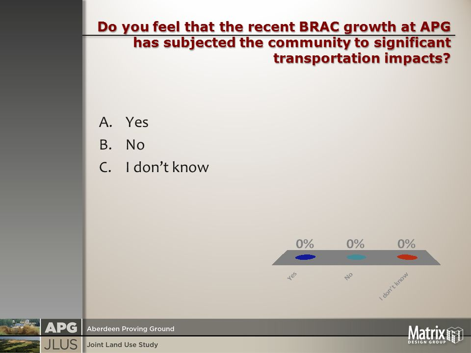 Do you feel that the recent BRAC growth at APG has subjected the community to significant transportation impacts.