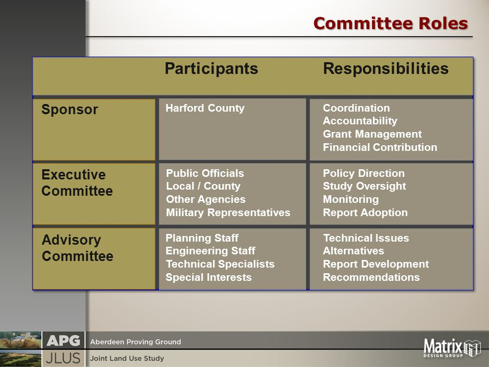 Committee Roles Public Officials Local / County Other Agencies Military Representatives Participants Responsibilities Sponsor Harford County Executive Committee Policy Direction Study Oversight Monitoring Report Adoption Advisory Committee Technical Issues Alternatives Report Development Recommendations Coordination Accountability Grant Management Financial Contribution Planning Staff Engineering Staff Technical Specialists Special Interests