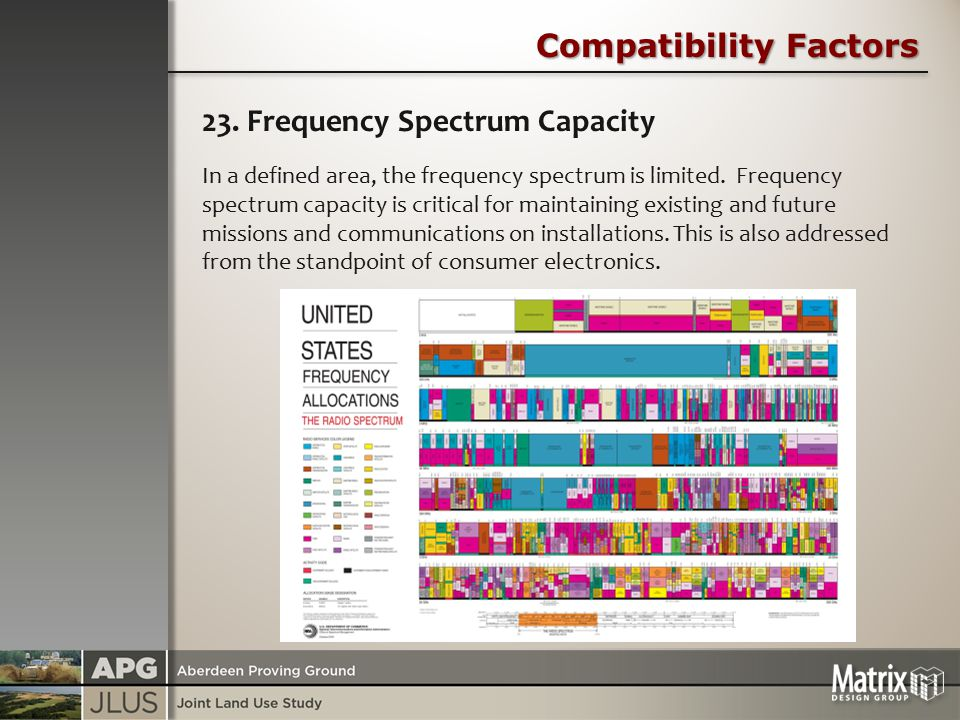 Compatibility Factors 23. Frequency Spectrum Capacity In a defined area, the frequency spectrum is limited. Frequency spectrum capacity is critical fo
