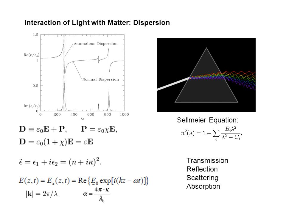 Interaction of Light with Matter: Dispersion Transmission Reflection Scattering Absorption Sellmeier Equation: