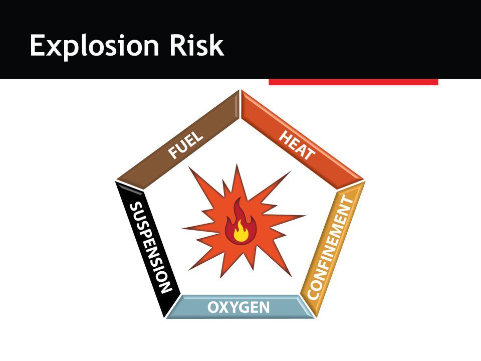 Explosion Risk