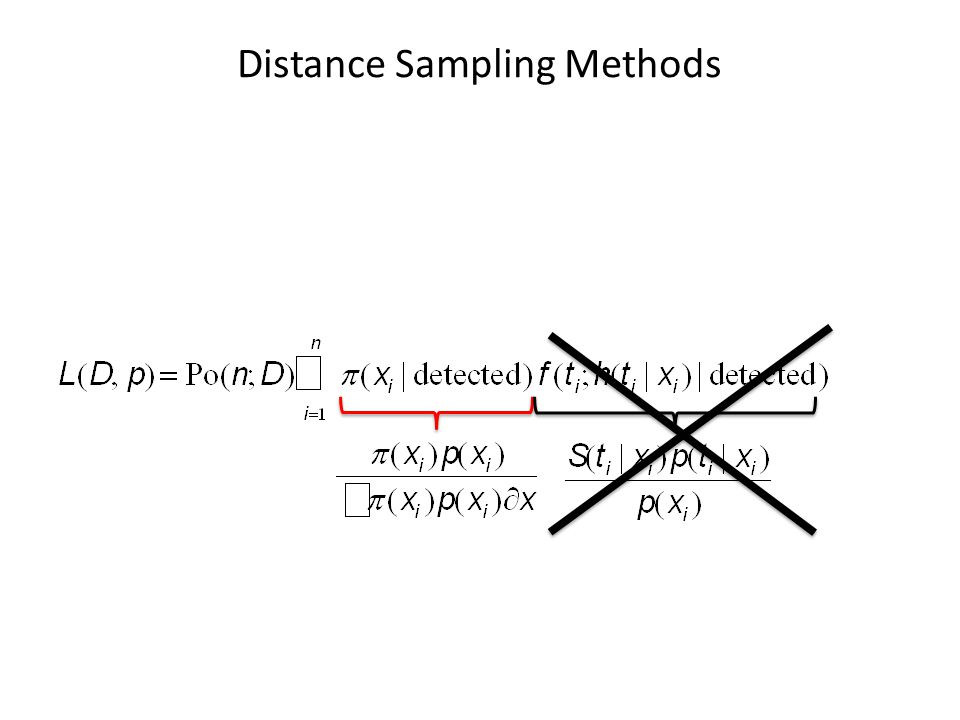 Line Transect Method Distance Sampling Methods