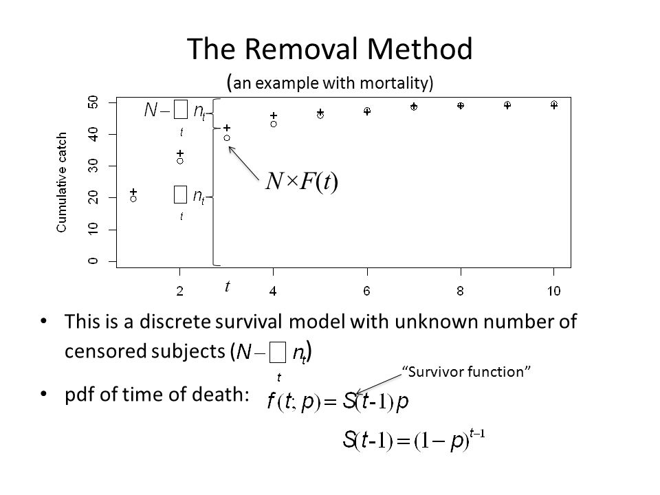 The Removal Method ( an example with mortality) t h is mortality hazard (per unit time) Continuous survival model with unknown number of censored subjects pdf of time of death: Removal models are survival models with unknown number of censored subjects.