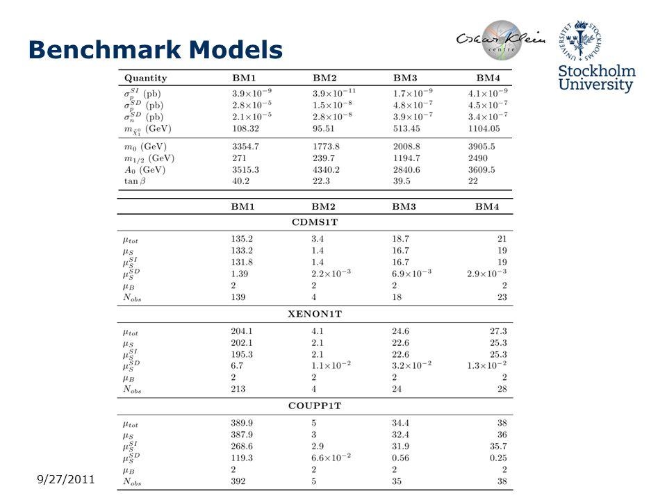 Benchmark Models 9/27/2011C Savage - DSU 2011 - CMSSM and Direct Detection