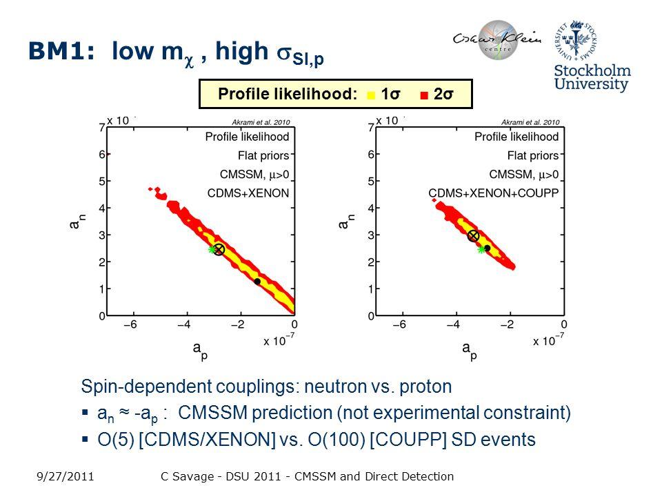 BM1: low m , high  SI,p Spin-dependent couplings: neutron vs.