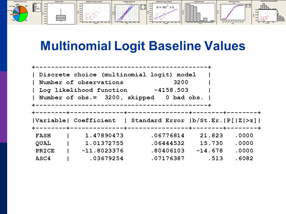 Multinomial Logit Baseline Values +---------------------------------------------+ | Discrete choice (multinomial logit) model | | Number of observations 3200 | | Log likelihood function -4158.503 | | Number of obs.= 3200, skipped 0 bad obs.