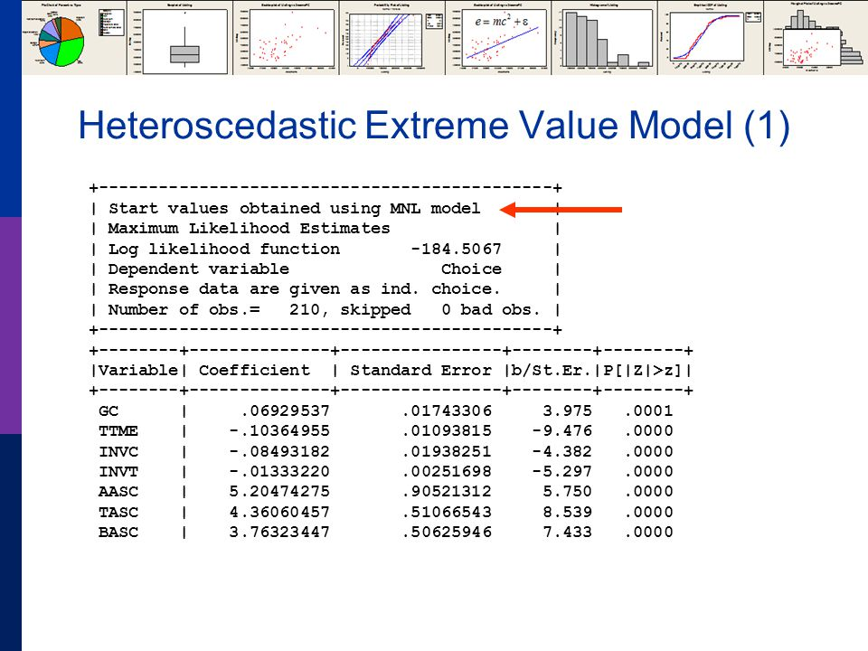 Heteroscedastic Extreme Value Model (2) +---------------------------------------------+   Heteroskedastic Extreme Value Model     Log likelihood function -182.4440   (MNL logL was -184.5067)   Number of parameters 10     Restricted log likelihood -291.1218   +---------------------------------------------+ +--------+--------------+----------------+--------+--------+  Variable  Coefficient   Standard Error  b/St.Er. P[ Z >z]  +--------+--------------+----------------+--------+--------+ ---------+Attributes in the Utility Functions (beta) GC  .11903513.06402510 1.859.0630 TTME   -.11525581.05721397 -2.014.0440 INVC   -.15515877.07928045 -1.957.0503 INVT   -.02276939.01122762 -2.028.0426 AASC   4.69411460 2.48091789 1.892.0585 TASC   5.15629868 2.05743764 2.506.0122 BASC   5.03046595 1.98259353 2.537.0112 ---------+Scale Parameters of Extreme Value Distns Minus 1.0 s_AIR   -.57864278.21991837 -2.631.0085 s_TRAIN   -.45878559.34971034 -1.312.1896 s_BUS  .26094835.94582863.276.7826 s_CAR  .000000......(Fixed Parameter).......