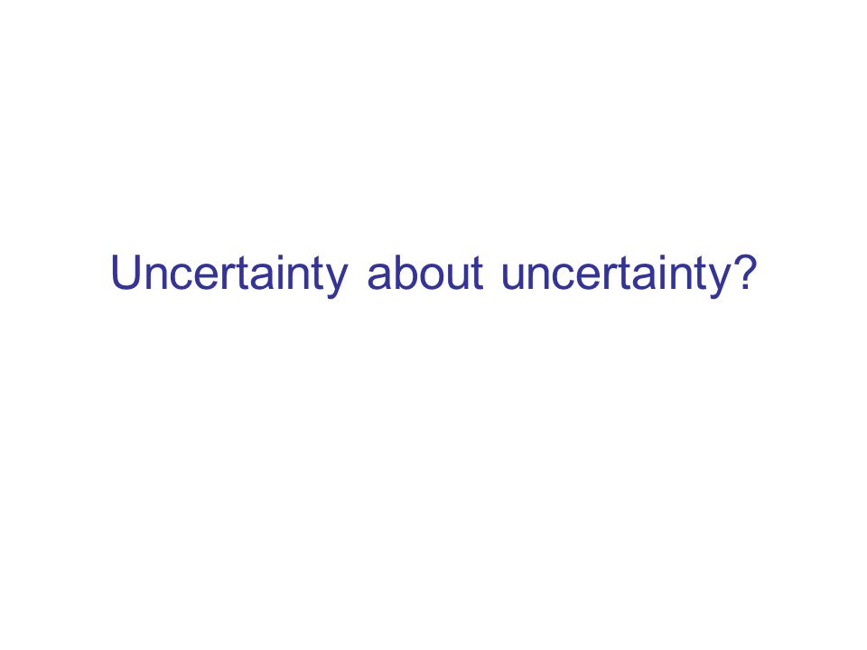 Uncertainty about uncertainty