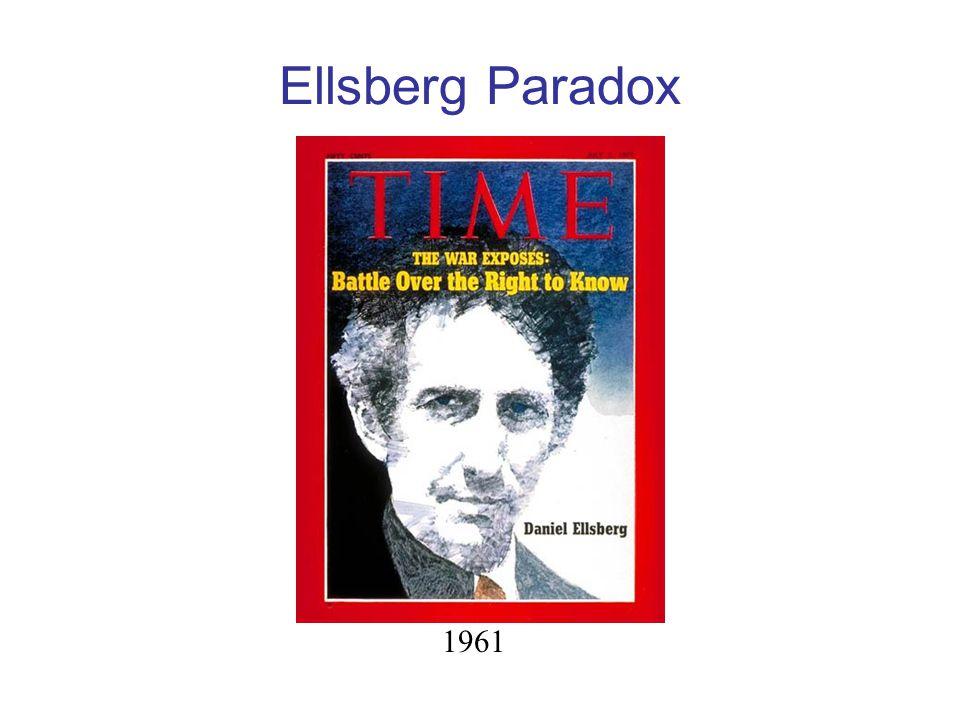 Ellsberg Paradox 1961