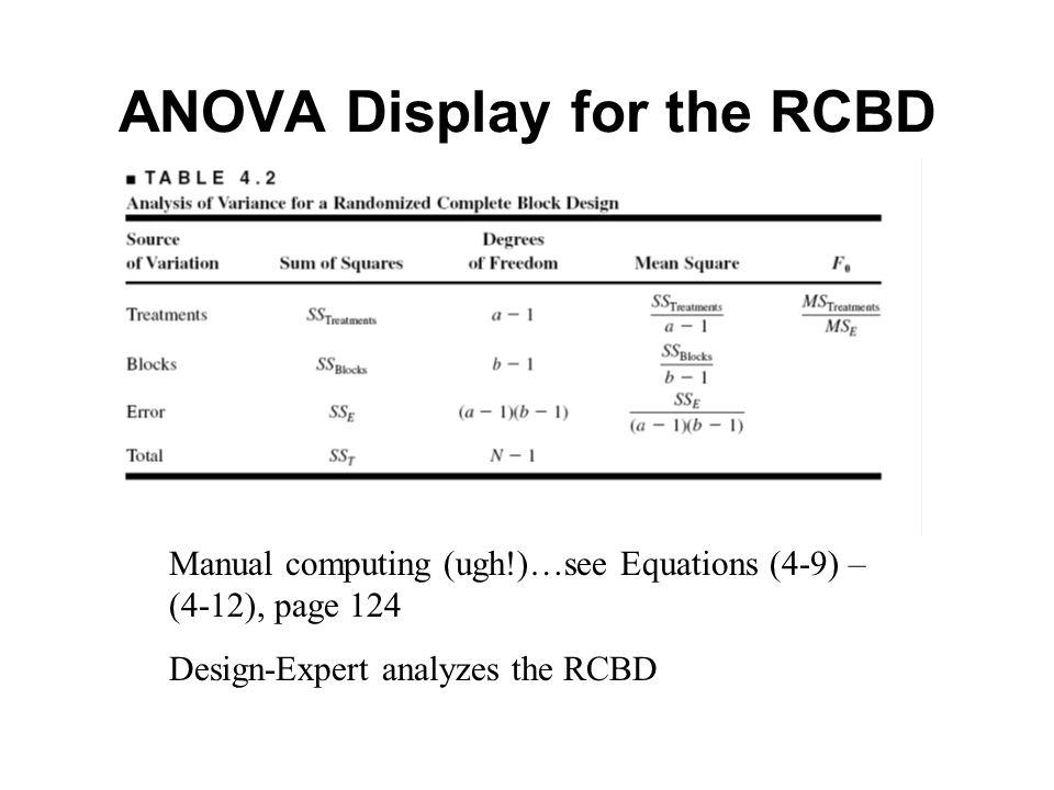 ANOVA Display for the RCBD Manual computing (ugh!)…see Equations (4-9) – (4-12), page 124 Design-Expert analyzes the RCBD