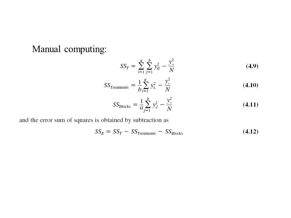 Manual computing: