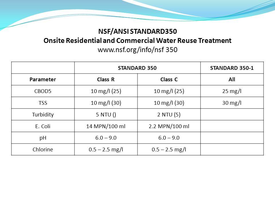STANDARD 350STANDARD 350-1 ParameterClass RClass CAll CBOD510 mg/l (25) 25 mg/l TSS10 mg/l (30) 30 mg/l Turbidity5 NTU ()2 NTU (5) E.