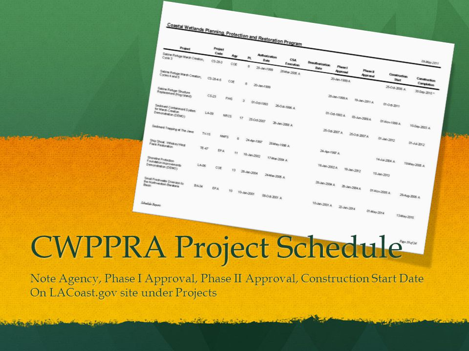 CWPPRA Project Schedule Note Agency, Phase I Approval, Phase II Approval, Construction Start Date On LACoast.gov site under Projects