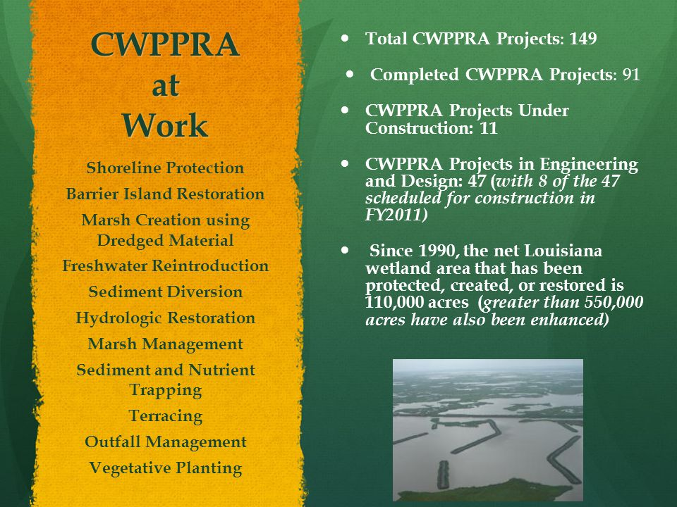 CWPPRA at Work Total CWPPRA Projects : 149 Completed CWPPRA Projects : 91 CWPPRA Projects Under Construction: 11 CWPPRA Projects in Engineering and Design: 47 ( with 8 of the 47 scheduled for construction in FY2011) Since 1990, the net Louisiana wetland area that has been protected, created, or restored is 110,000 acres ( greater than 550,000 acres have also been enhanced) Shoreline Protection Barrier Island Restoration Marsh Creation using Dredged Material Freshwater Reintroduction Sediment Diversion Hydrologic Restoration Marsh Management Sediment and Nutrient Trapping Terracing Outfall Management Vegetative Planting